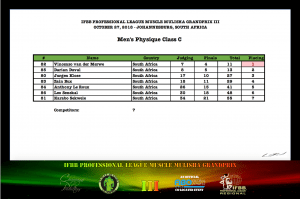 MMGPIII Men's Physique Class C Official Score Card