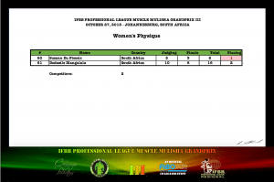 MMGPIII Women's Physique Official Score Card
