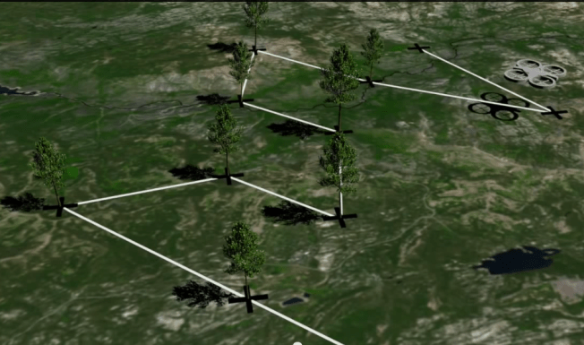 The drones map terrain, the plant a diversity of tree seeds in a nature-based matrix. Source: BioCarbon Engineering