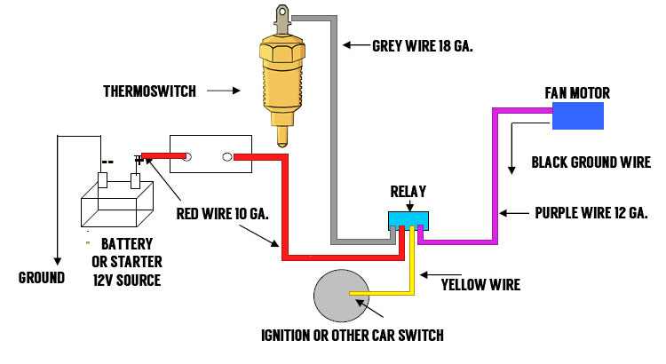 Wiring Diagram Of Electric Fan - Decoration Ideas on furnace fan wiring diagram, how does a relay work diagram, old furnace wiring diagram, bosch 5 pin relay diagram, ac thermostat wiring diagram, ac unit schematic diagram, ac relay product, ignition switch wiring diagram, ac run capacitor wiring diagram, ac switch wiring diagram, radiator fan wiring diagram, home a c wiring diagram, blower motor relay diagram, a c unit wiring diagram, ac compressor wiring diagram, ac motor wiring diagram, fan limit control wiring diagram, bmw relay diagram, ac control wiring diagram, ac condenser wiring diagram,