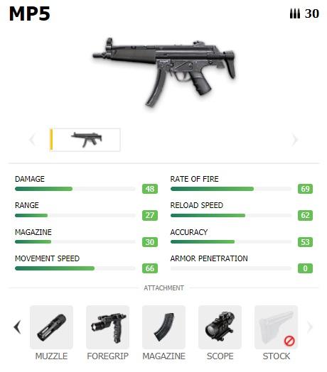Sub Machine Gun Free Fire