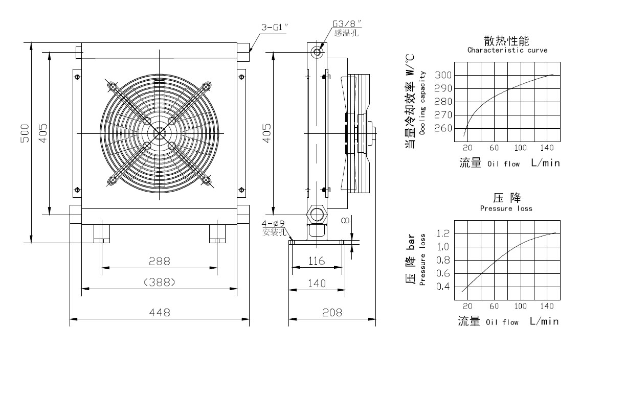 Hydraulic Oil Cooler Ah T Air Cooling System Hydraulic Oil Cooling