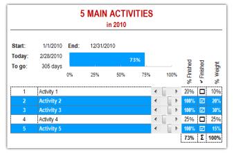 Annual Goal Tracker Worksheet - snapshot