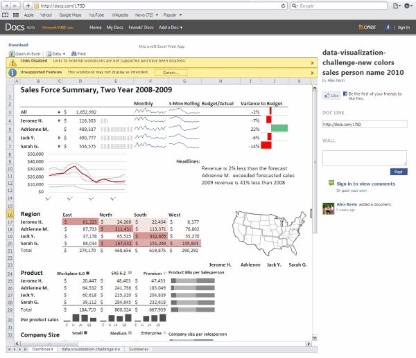Excel Dashboard exported to web thru Docs.com