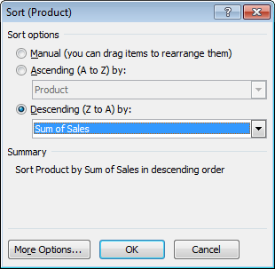 Pivot Table Sorting Options - Excel Dashboards