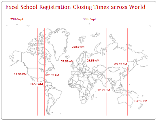 Excel School 3 - Registration Closing times