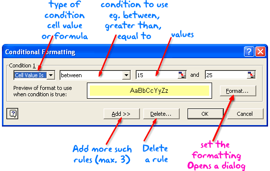 Excel Conditional Formtting - Dialog Box