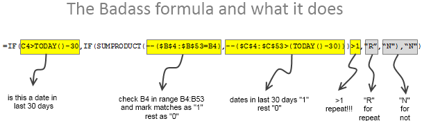 Highlighting Repeat Customers using Conditional Formatting - Formula