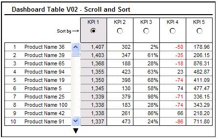 scroll-dashboard-kpi-excel-1