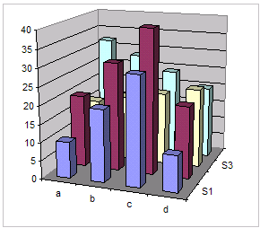 ugly charts