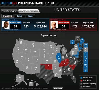 Yahoo Live Election Tracker, Colorful