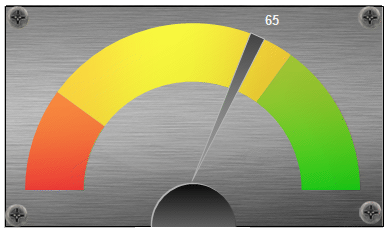 3d Charting effects - example gauge chart in excel