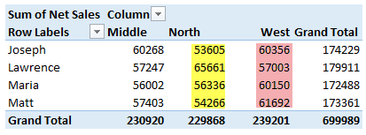calculated-items-in-pivot-tables-explained