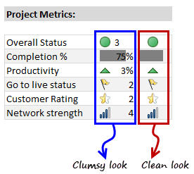declutter-your-reports-with-show-icon-only-conditional-formatting