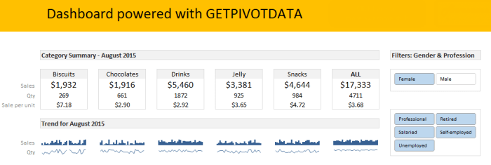 sample-dashboard-powered-with-getpivotdata