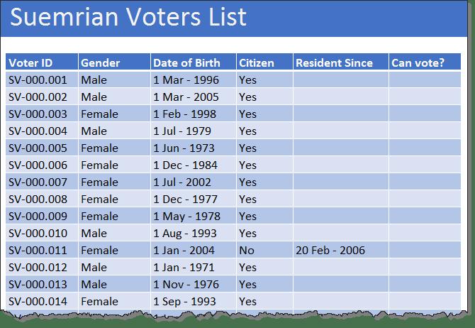 sumerian-voters