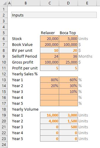 initial-model-inputs