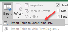 Publish Excel table to sharepoint site