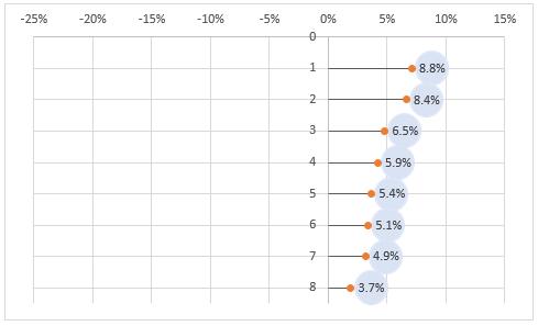 negative x-error bars added