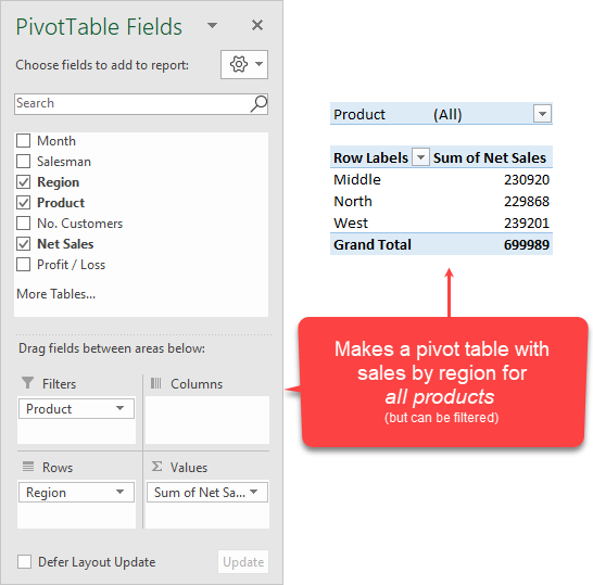 how to use pivot table fields - setting up a pivot table