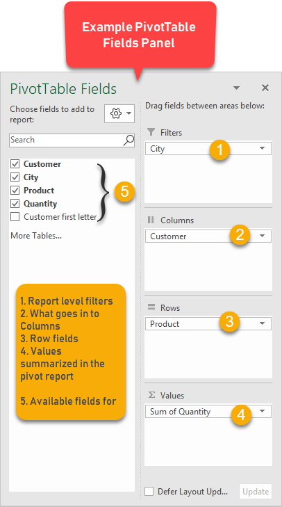 Pivot Table Settings - Row, Column, Header and content settings