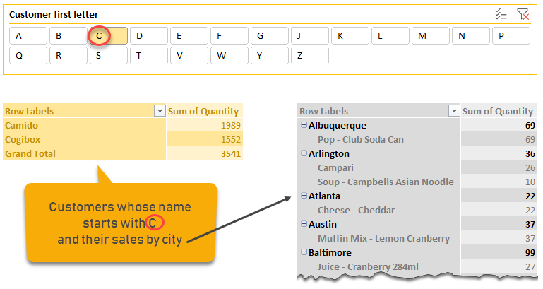 Two level filtering with customer name first letter