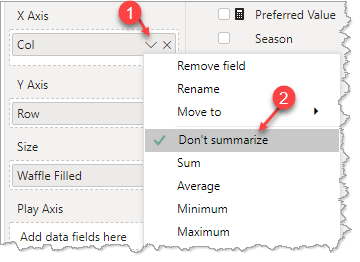"""show all times on x and y axis with """"Don't summarize"""" option"""