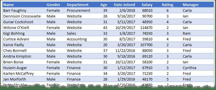 sample data - DA functions
