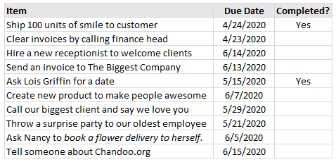 sample data for highlighting overdue items