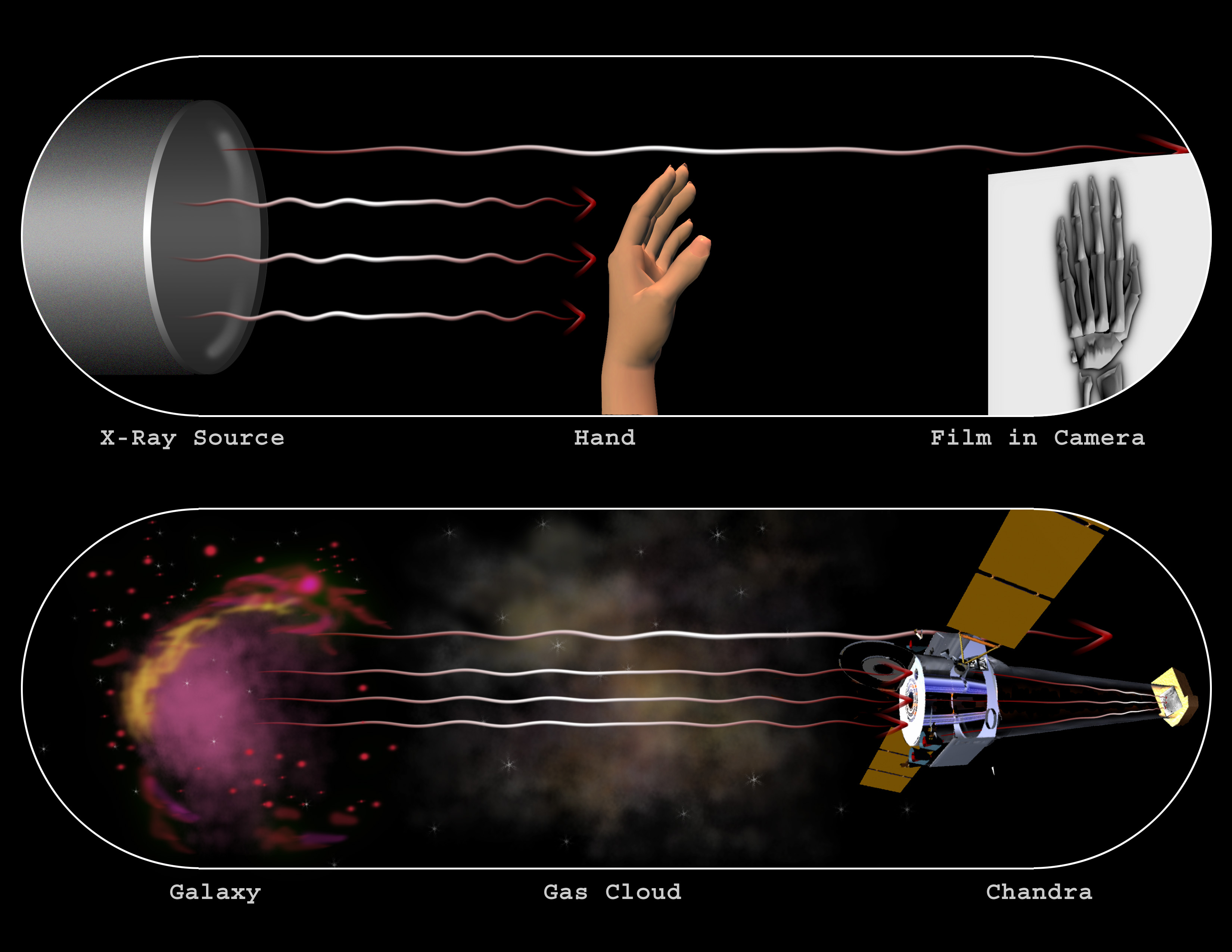 Chandra Resources X Ray Astronomy Vs Medical X Rays