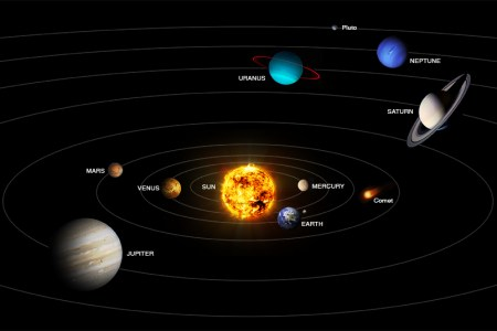 Solar system drawing with label path decorations pictures full solar system planet movement animation youtube planeten clipart space theme for free download on mbtskoudsalg planeten clipart label planets solar system ccuart Gallery