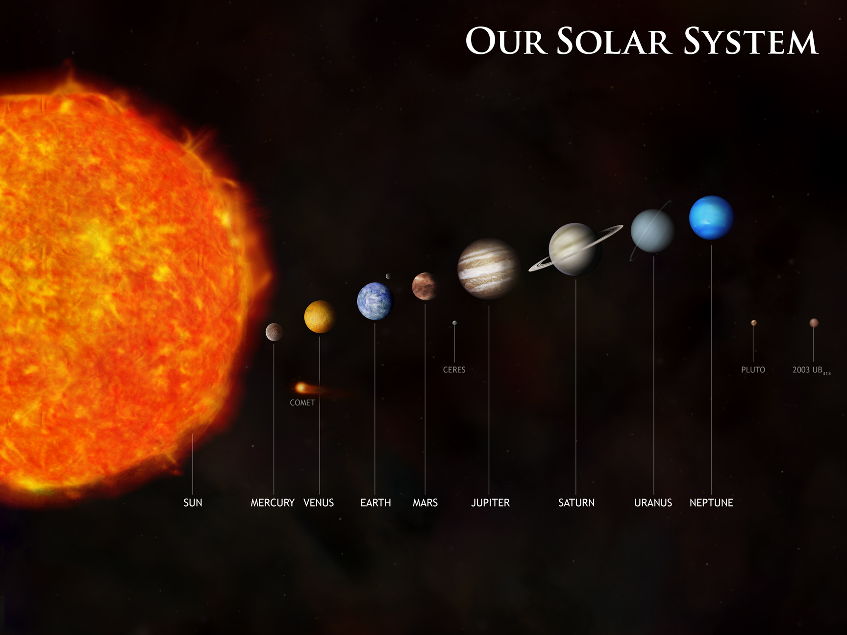 Solar System Photos And Wallpapers