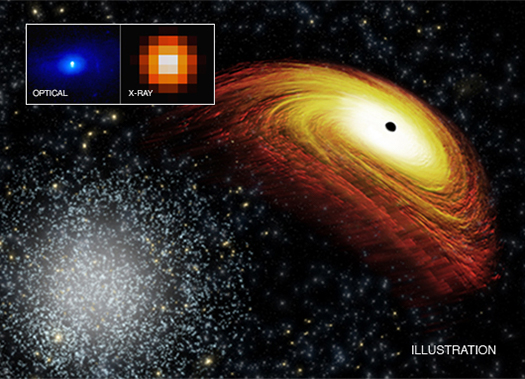 Resultado de imagen de Un agujero negro en medio de un enjambre de estrellas