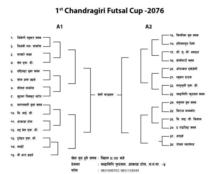 Futsall1