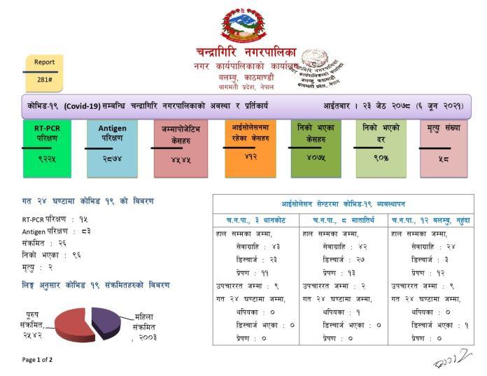Chandragiri Corona Update 3