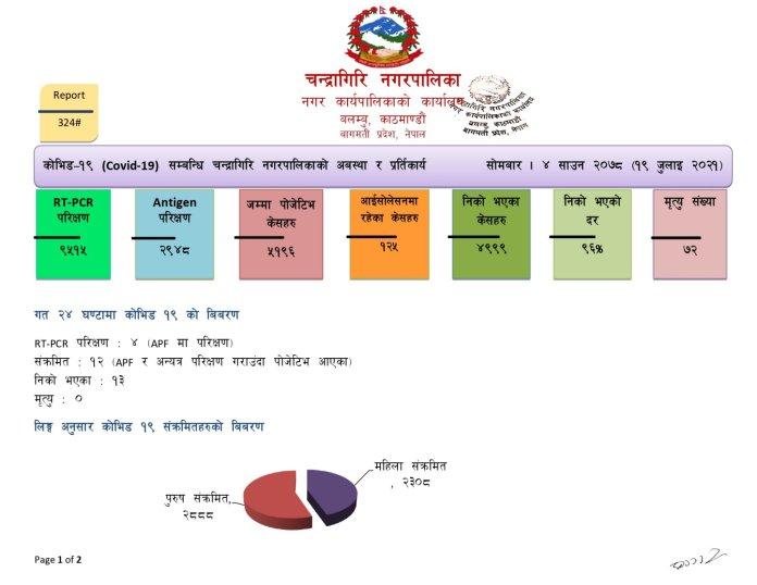 Chandragiri Corona Update 11