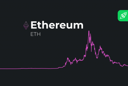 Ethereum ETH Price Predictions 2021, 2022 And 2025