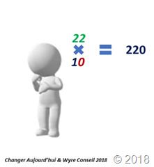 Multiplication troisième étape