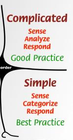 ordered_systems_cynefin_framework_feb_2011