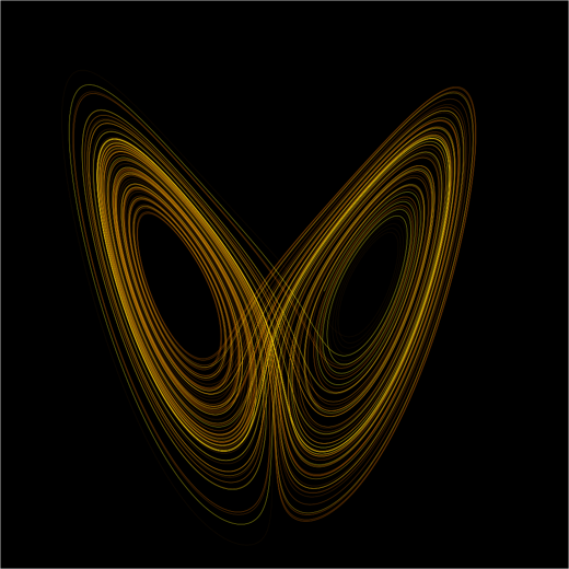 The original double attractor that demonstrated the variation and complexity of weather. It looks like a pair of eyes with no path repetition.