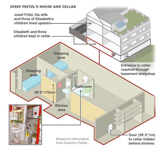 fritzl_diagram.jpg