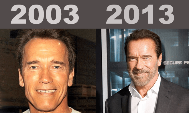 The Iron Law of Aging (Applies to Celebrities Too) - ChangingAging