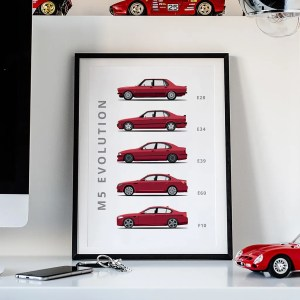 Car Generations: The BMW M5 from Rear View Prints