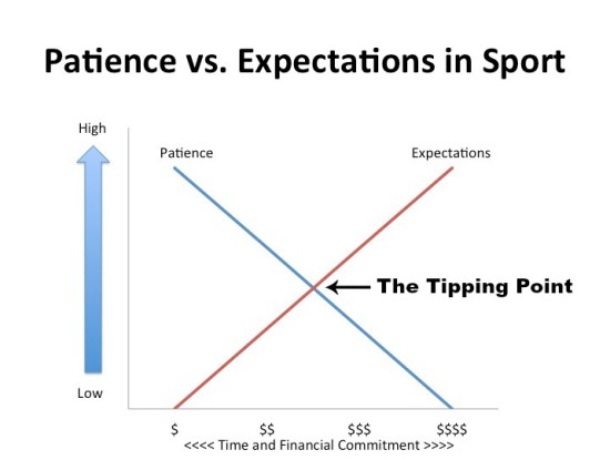 Tipping Point pic
