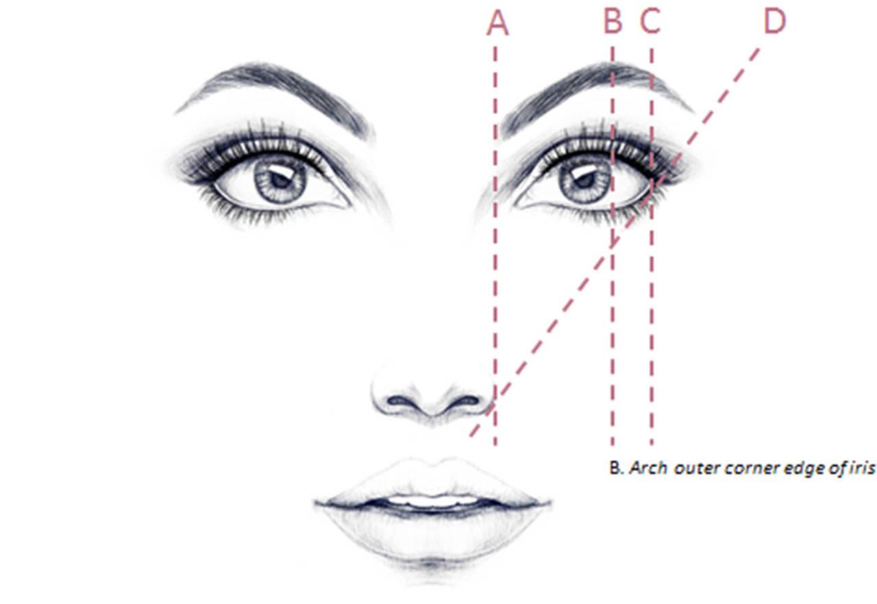 Let S Talk About Eyebrows Chante Angelique Felix