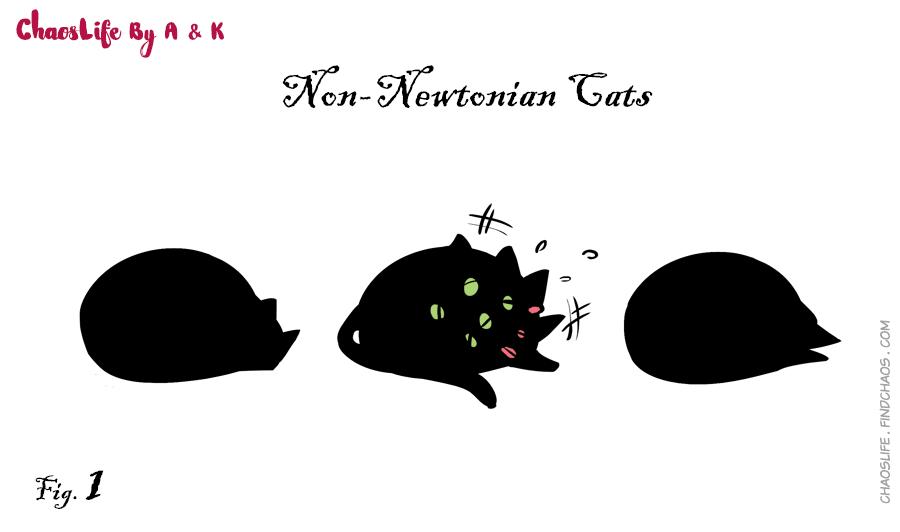 Non Newtonian Cats Fig 1