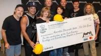 Metallica donates €250,000 to Romanian pediatric cancer hospital