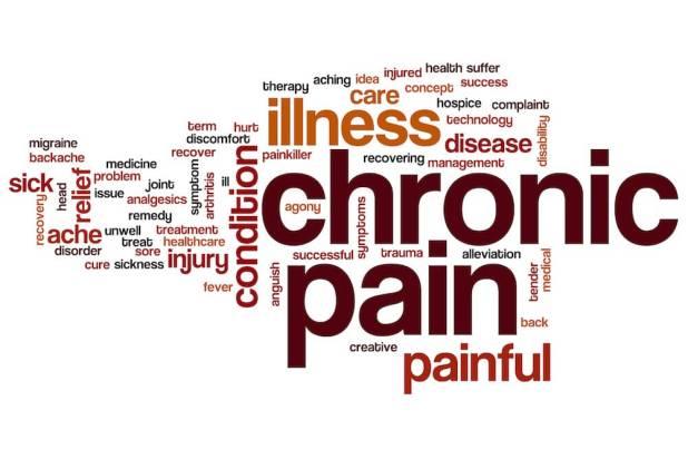 Chronic pain word cloud concept