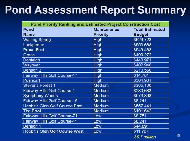 pond-assessment-report-summary