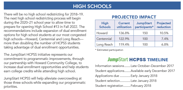 Superintendent proposal for high school